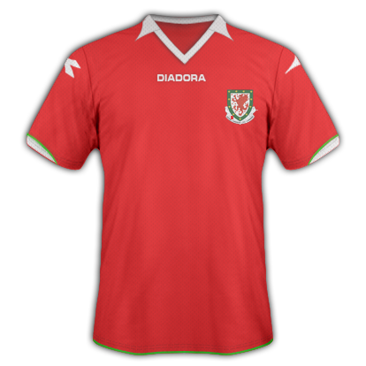 Wales Home Kit