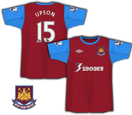 West Ham United Home