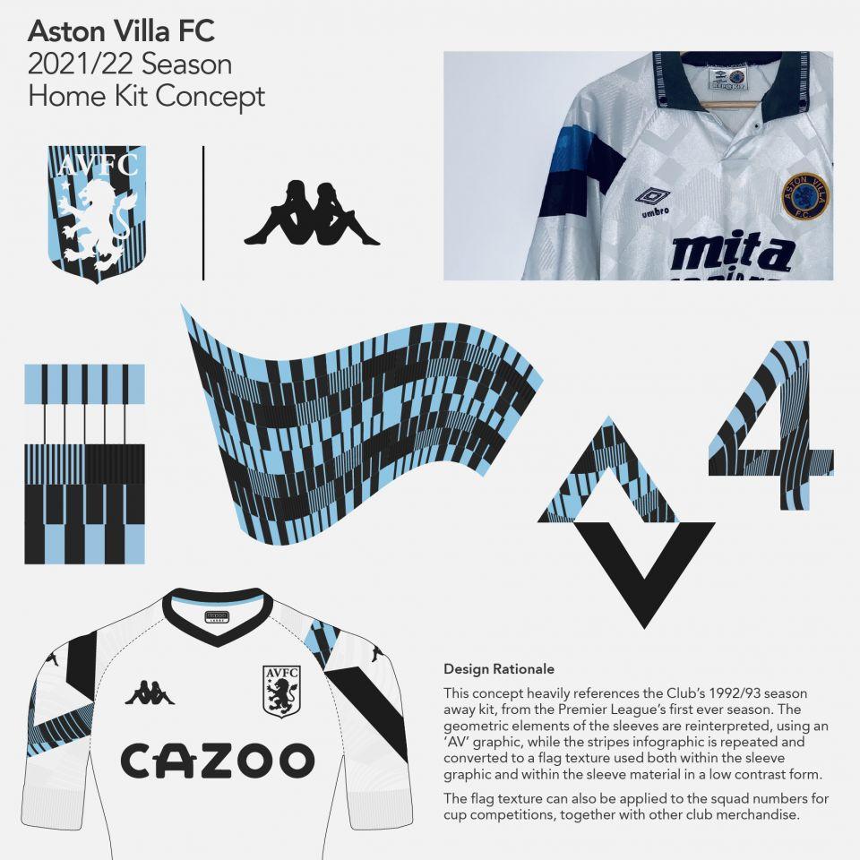 Aston Villa 2021/22 Away Kit Concept - design rationale